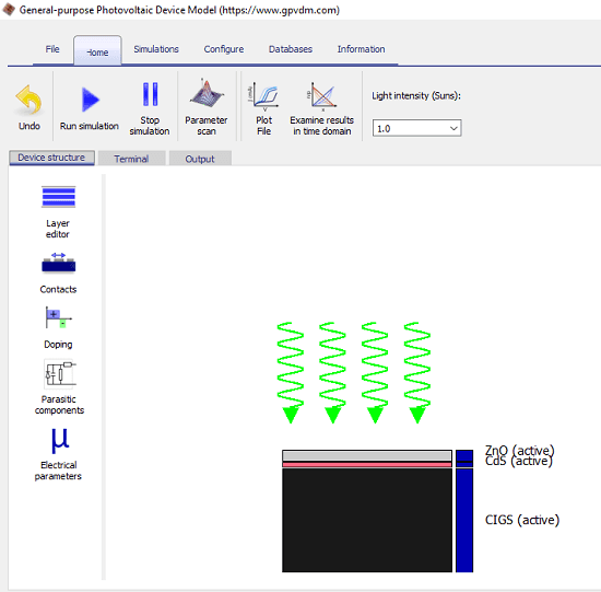 GPDM main interface