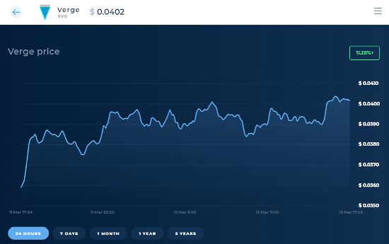Bitcoin Gold Cryptocurrency Tracker Website