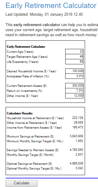 Early Retirement Calculator by Money-Zine