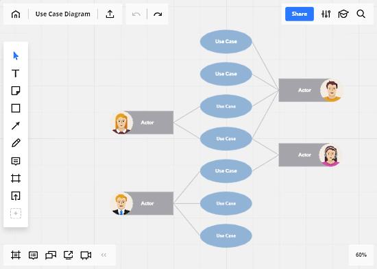 RealTimeBoard: Use Case Diagram Online