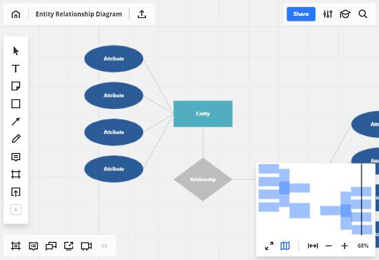 RealTimeBoard: online ER Diagram