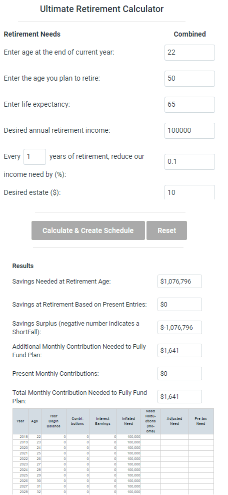 Ultimate retirement calculator free online