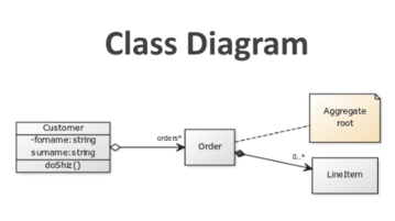 5 Free Websites To Draw Class Diagram Online
