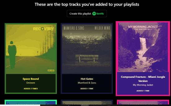 list of most added Spotify tracks to Spotify playlists