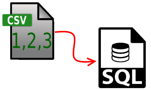 SQL to CSV Convert Online Free With These 4 Websites