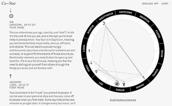 online astrology chart maker