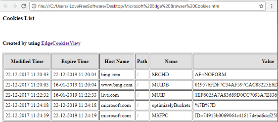 cookies information exported as HTML file
