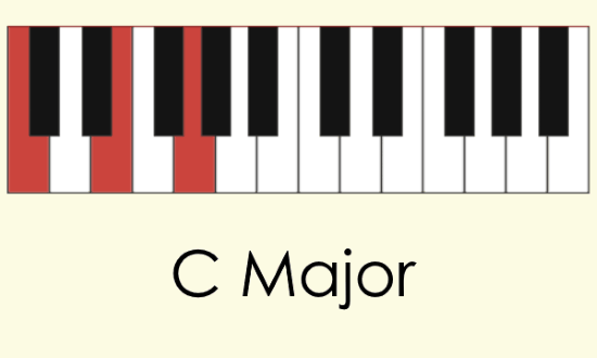 reverse piano chord finder