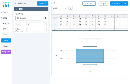 online box plot generator