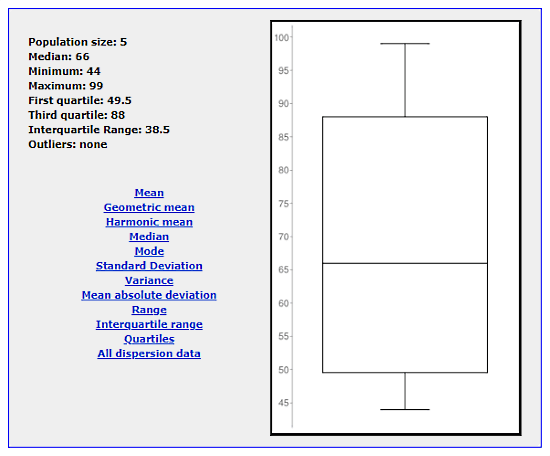 free box plot generator