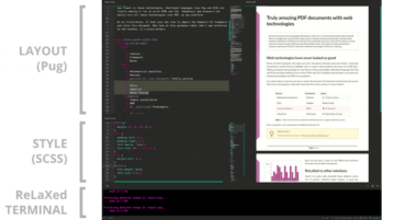 Free Command Line tool to Create PDF using HTML, PUG in Real Time