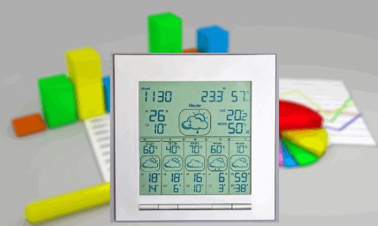 Free Weather API