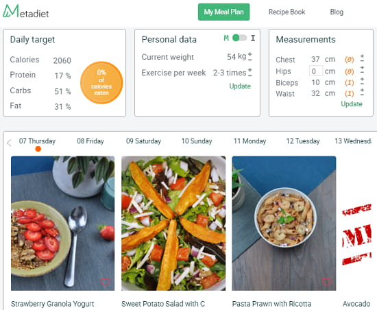 Get Personalized Daily Diet Plan Free Based On Your Needs