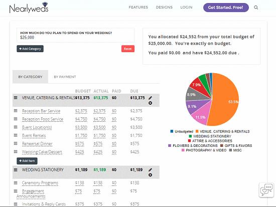 free online wedding budget planner
