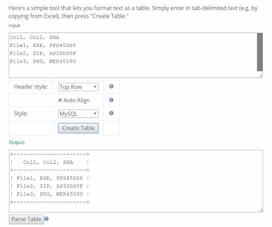 5 Free Online ASCII Table Generator Websites