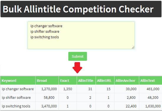 Bulk Allintitle Competition Checker