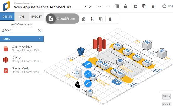 Cloudcraft free aws diagram generator