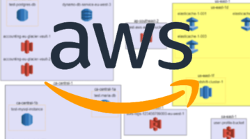 How to Visual Dashboard for AWS to See your AWS Architecture, Services ins