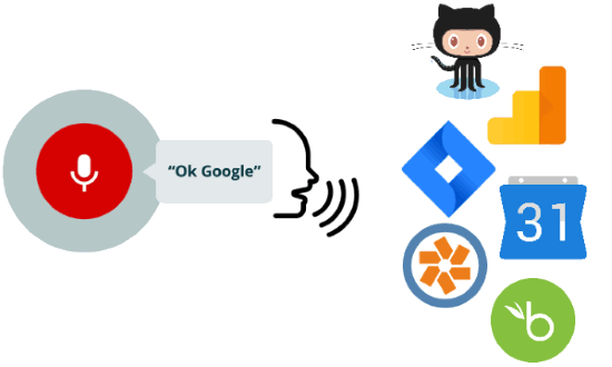 give voice commands to github