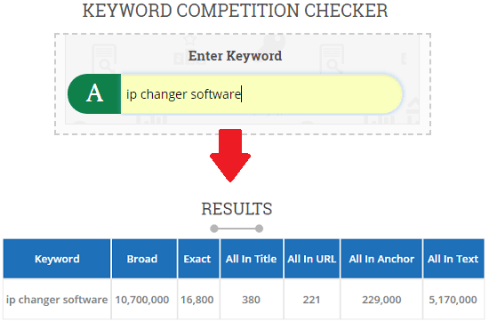 keyword competition checker small seo tools