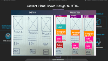 How to Convert Hands Drawn Design to HTML with AI