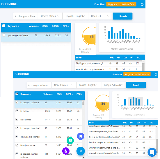 Online Keyword Research Tool with Keyword Suggestions, Difficulty, Deep LSI
