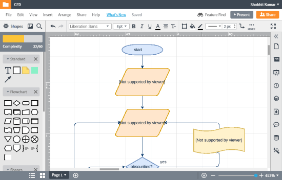 online control flow diagram maker