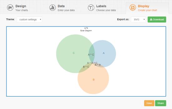 free Euler diagram maker online