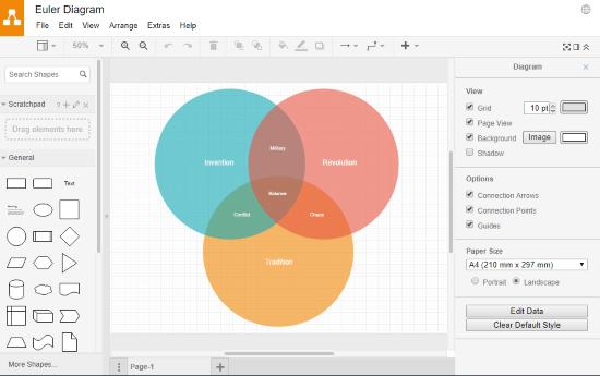 online Euler diagram maker free