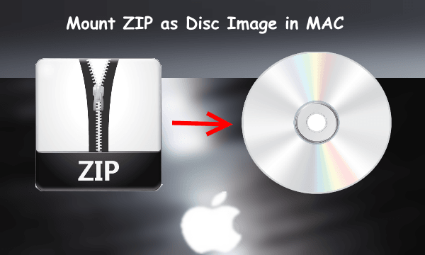 How to Mount ZIP Archives Like Disk Images in MAC
