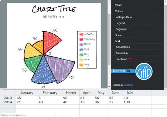 online pie chart maker free