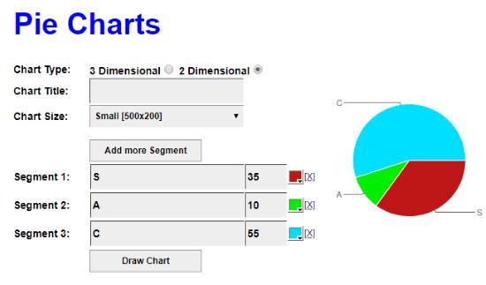 free online pie chart maker