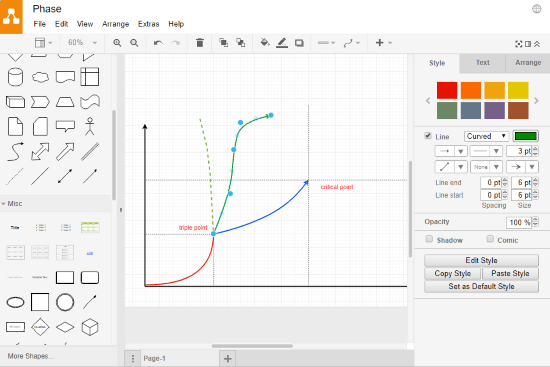 online phase diagram maker