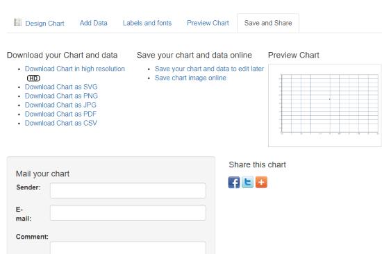 make scatter plot online