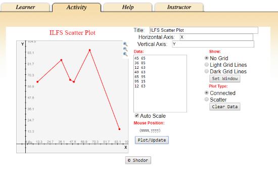 online scatter plot maker free