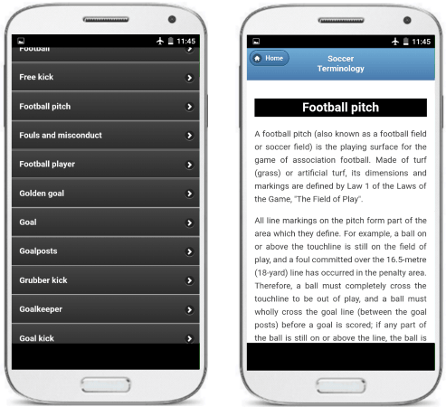 A Glossary of Football Terms