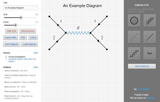 draw Feynman diagram online