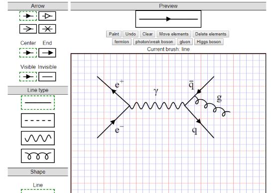 free websites to draw feynman diagram online. Black Bedroom Furniture Sets. Home Design Ideas