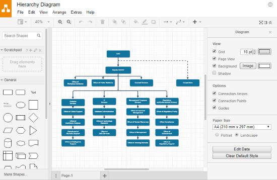 4 Online Hierarchy Diagram Maker Websites Free