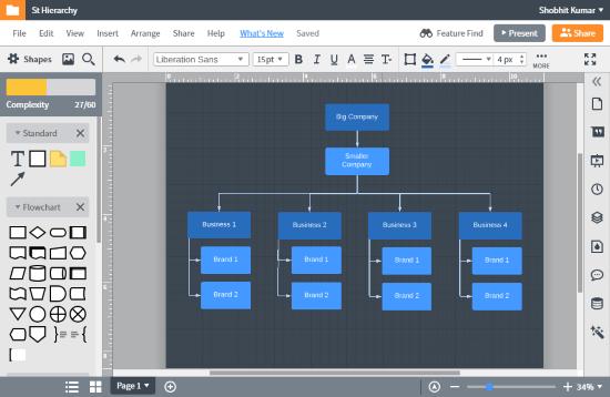 online hierarchy diagram maker