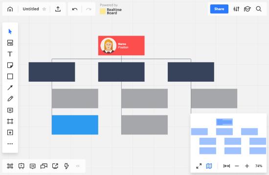 make hierarchy diagram online