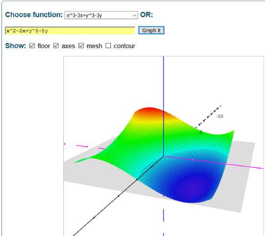 Intmath.com 3D Grapher