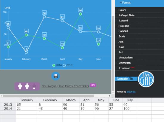 free online line graph maker