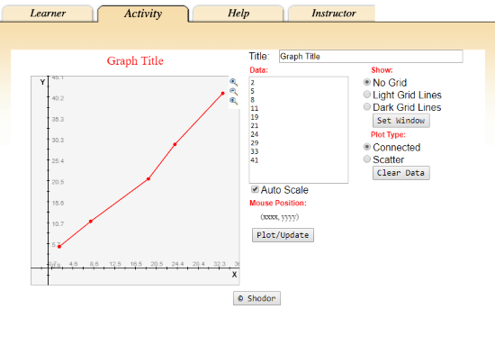 plot line chart online