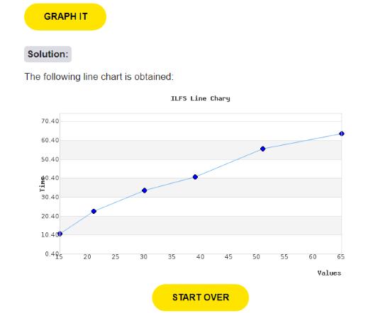 plot line graph online