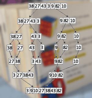 Online Algorithm Visualizer Free Websites