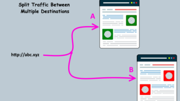 Split Traffic Between Multiple URLs for A B Testing