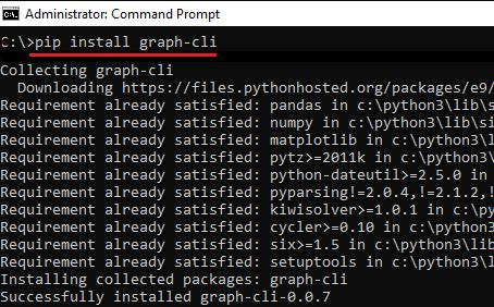 install graph cli in PC