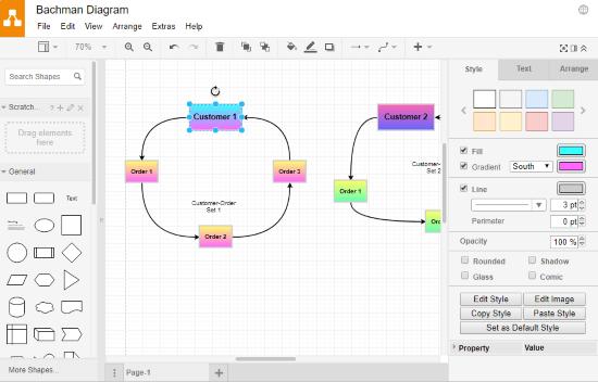online bachman diagram maker free