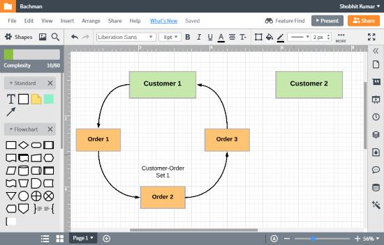 make bachman diagram online for free